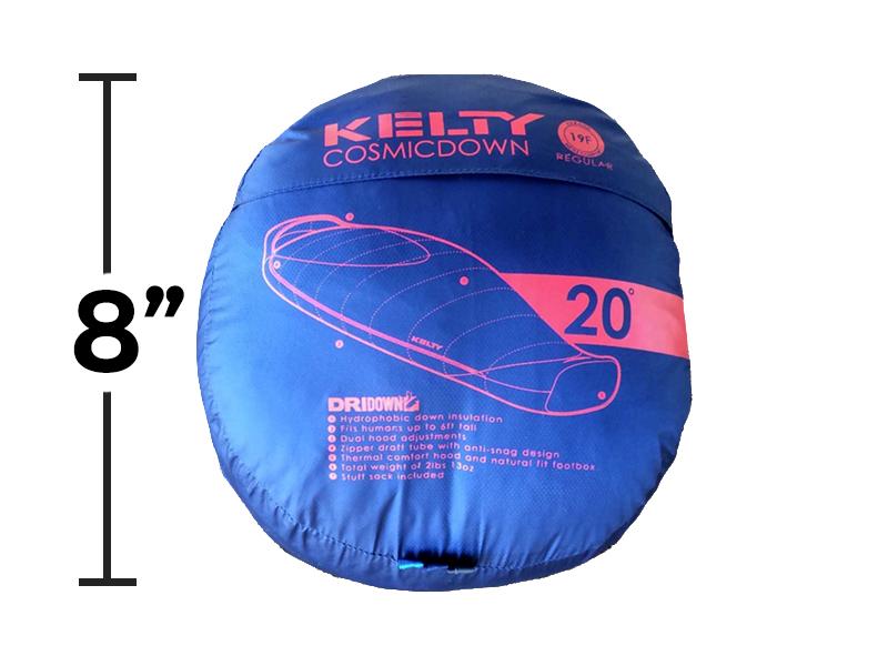 kelty cosmic 20 dimensions